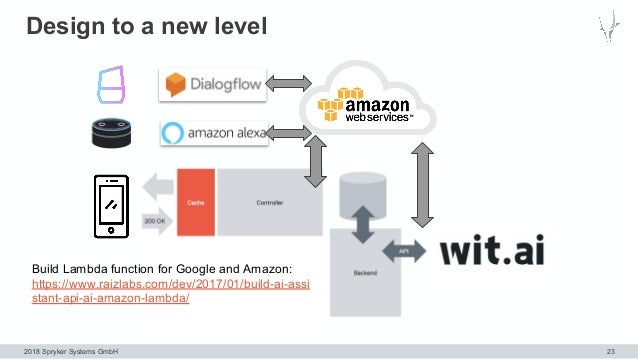 2018 Spryker Systems GmbH Design to a new level 23 Build Lambda function for Google and Amazon: https://www.raizlabs.com/d...