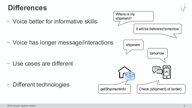 2018 Spryker Systems GmbH Differences 8 − Voice better for informative skills − Voice has longer message/interactions − Us...