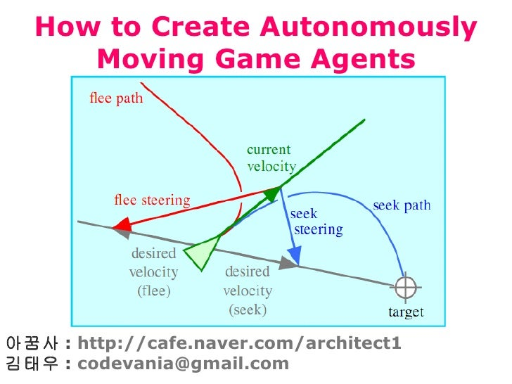 How to Create Autonomously Moving Game Agents 아꿈사 :  http://cafe.naver.com/architect1 김태우 :  [email_address]