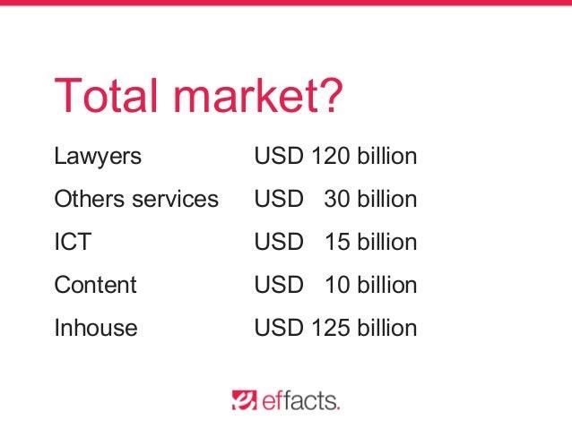 Total market? Lawyers USD 120 billion Others services USD 30 billion ICT USD 15 billion Content USD 10 billion Inhouse USD...