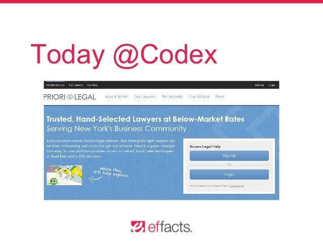 Today @Codex