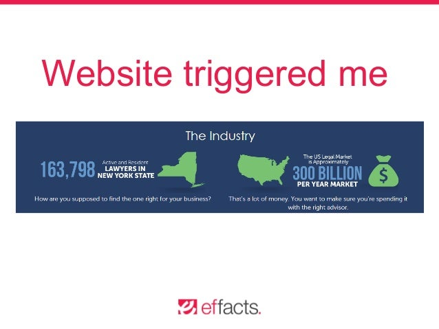 Website triggered me