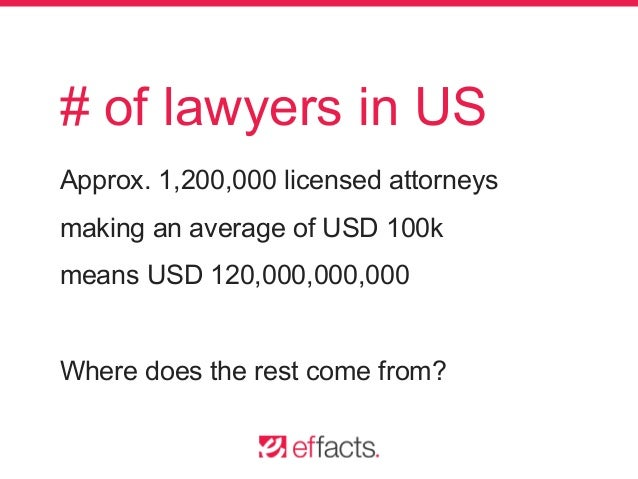 # of lawyers in US Approx. 1,200,000 licensed attorneys making an average of USD 100k means USD 120,000,000,000 Where does...