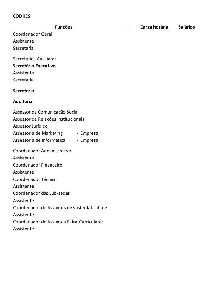 CODHES<br />                                     Funções Carga horária Salários Coordenador Geral                         ...
