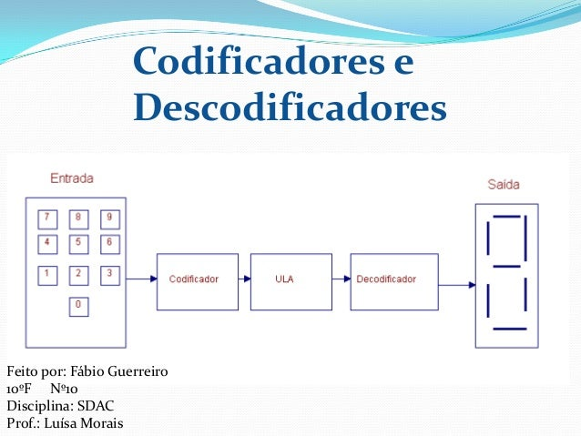 Codificadores eDescodificadoresFeito por: Fábio Guerreiro10ºF Nº10Disciplina: SDACProf.: Luísa Morais