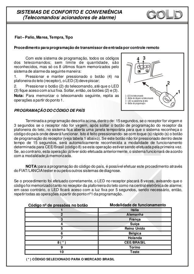 SISTEMAS DE CONFORTO E CONVENIÊNCIA (Telecomandos/ acionadores de alarme) Fiat – Palio, Marea, Tempra, Tipo Procedimento p...