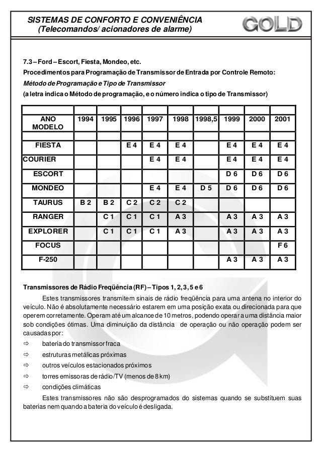 SISTEMAS DE CONFORTO E CONVENIÊNCIA (Telecomandos/ acionadores de alarme) 7.3 – Ford – Escort, Fiesta, Mondeo, etc. Proced...