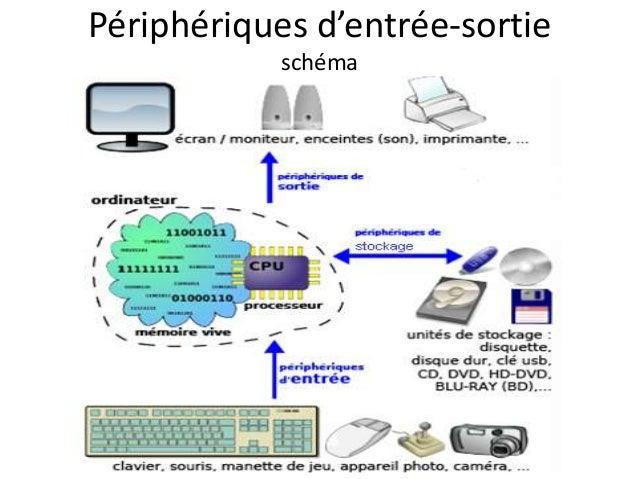 Le phénomène le plus caractéristique des TIC est le brouillage des frontières entre télécommunications, informatique et audiovisuel/ multimédias.