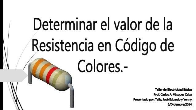 Taller de Electricidad Básica. Prof. Carlos A. Vásquez Caba. Presentado por: Talía, José Eduardo y Yenny. 6/Diciembre/2014.