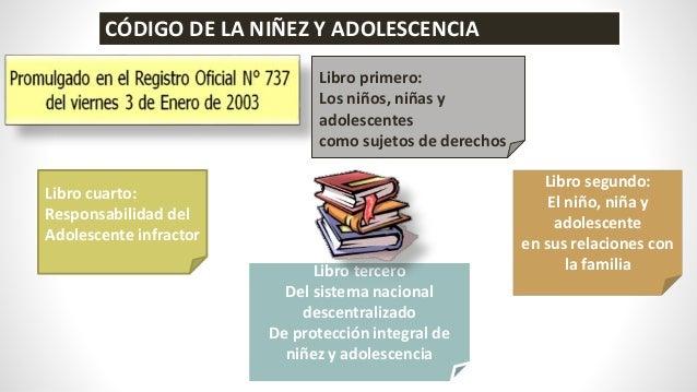 CÓDIGO DE NIÑEZ Y ADOLESCENCIA ECUADOR