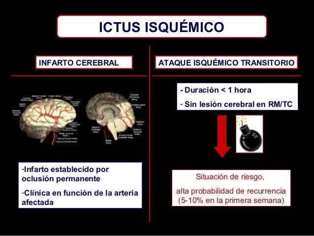 ICTUS ISQUÉMICO INFARTO CEREBRAL  ATAQUE ISQUÉMICO TRANSITORIO - Duración < 1 hora - Sin lesión cerebral en RM/TC  -Infart...