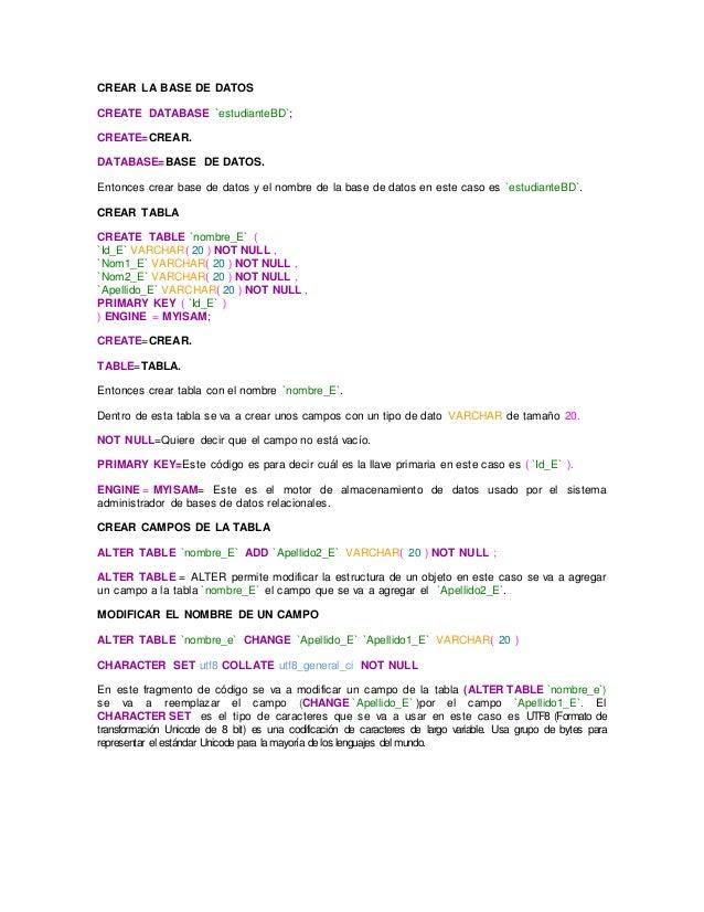 CREAR LA BASE DE DATOS CREATE DATABASE `estudianteBD`; CREATE=CREAR. DATABASE=BASE DE DATOS. Entonces crear base de datos ...
