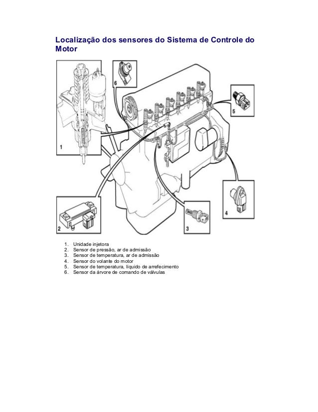 volvo 12d engine diagram electrical diagrams forum u2022 rh jimmellon co uk