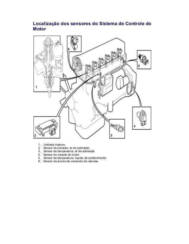 codigos de falhas volvo fh12 d12 a rh pt slideshare net manual de motor volvo d12 pdf Volvo VHD Dump Truck