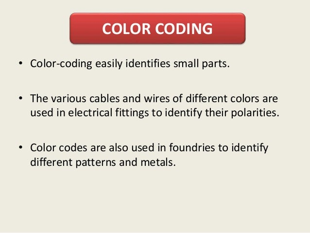 Coding in material management