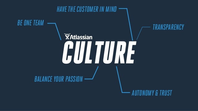 CULTURE PLAY, AS A TEAM OPEN COMPANY, NO BULLSHIT BE THE CHANGE YOU SEEK BUILD WITH HEART & BALANCE DON'T #@!% THE CUSTOMER