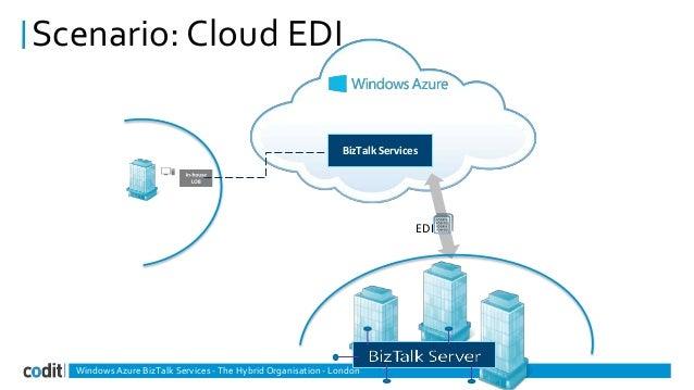 A lap around Windows Azure BizTalk Services - London
