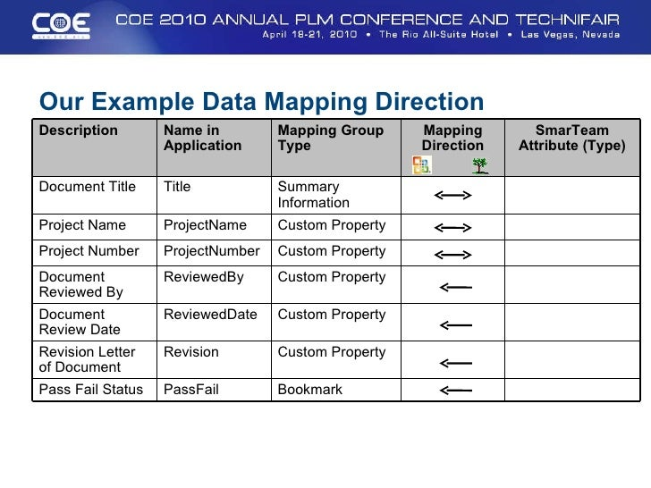 COE2010 Razorleaf SmarTeam Attribute Mappings for Word and Excel