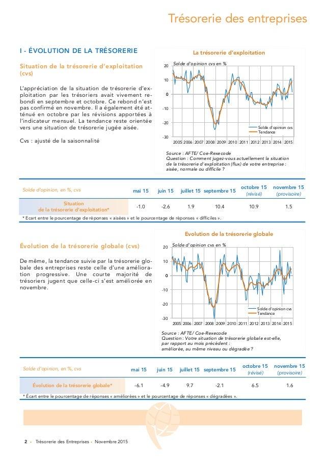France : enquête de trésorerie sur les grandes entreprises et ETI - Novembre 2015  Slide 2