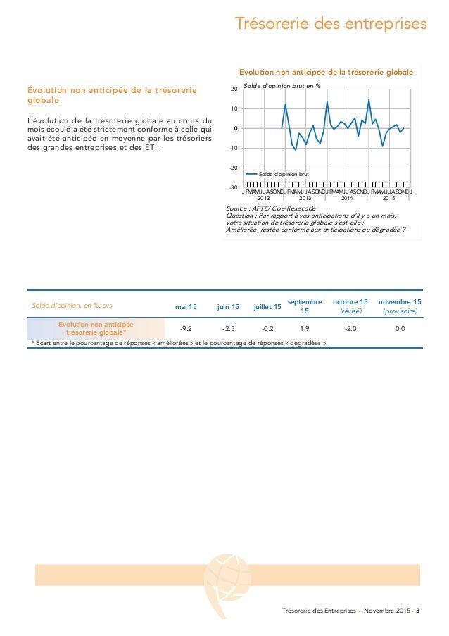 France : enquête de trésorerie sur les grandes entreprises et ETI - Novembre 2015  Slide 3