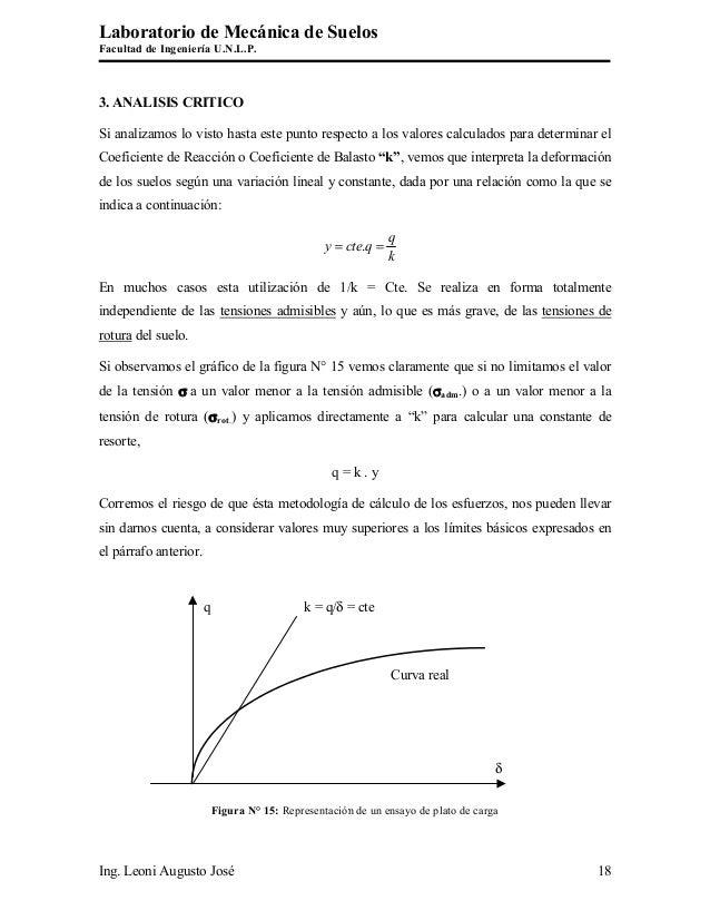 Coeficiente Balasto Horizontal