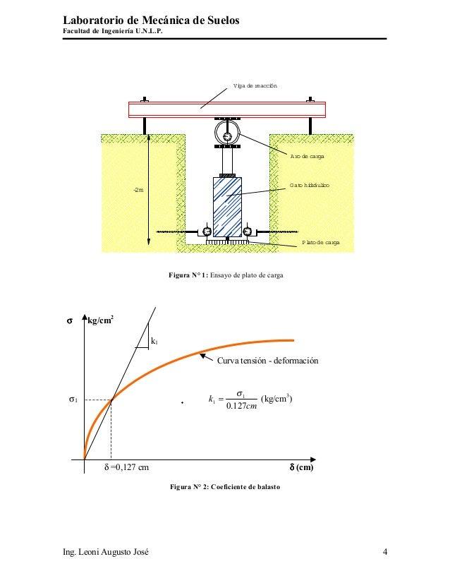 Coeficiente De Basalto