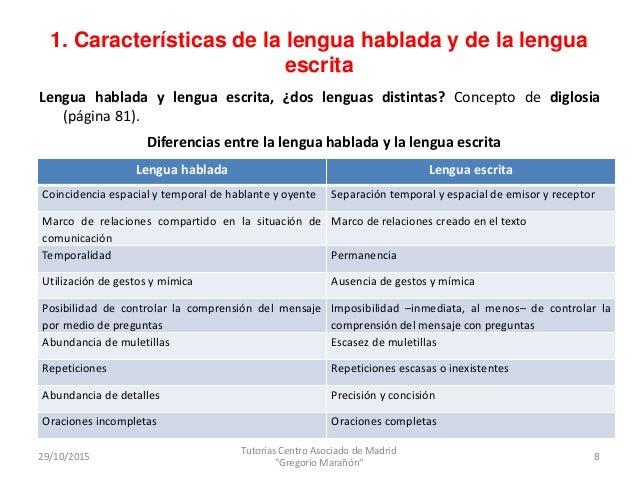 Tema 2 la lengua hablada y la lengua escrita el buen uso for Centro asociado de madrid