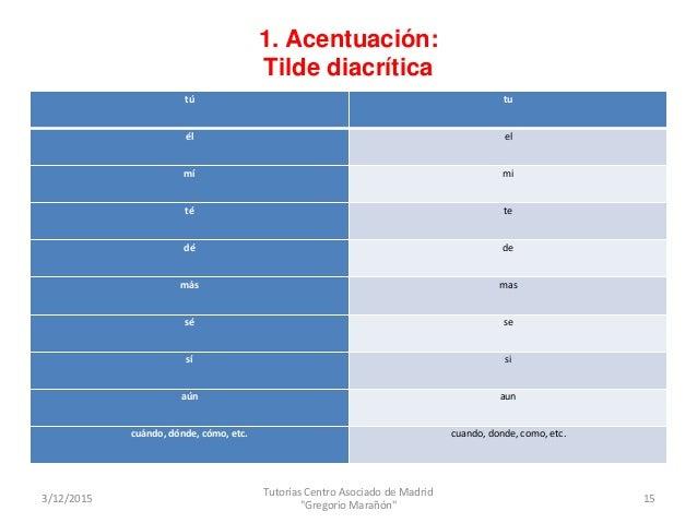 Tema 4 acentuaci n y puntuaci n principales normas for Centro asociado de madrid