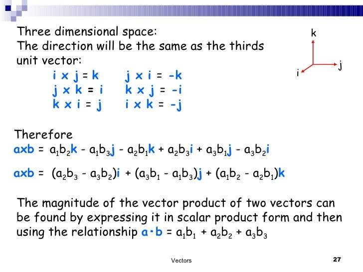 Scalars and Vectors  Web Physics