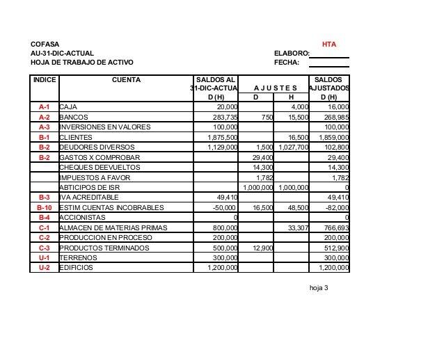 COFASA HTA AU-31-DIC-ACTUAL ELABORO: HOJA DE TRABAJO DE ACTIVO FECHA: INDICE CUENTA SALDOS AL SALDOS 31-DIC-ACTUAL A J U S...