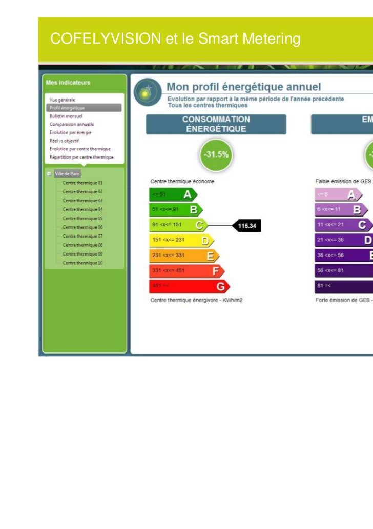 COFELYVISION et le Smart Metering17    Smart Solutions