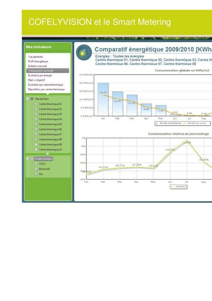 COFELYVISION et le Smart Metering18    Smart Solutions