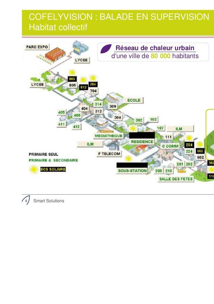 COFELYVISION : BALADE EN SUPERVISION    Habitat collectif                       Réseau de chaleur urbain                  ...