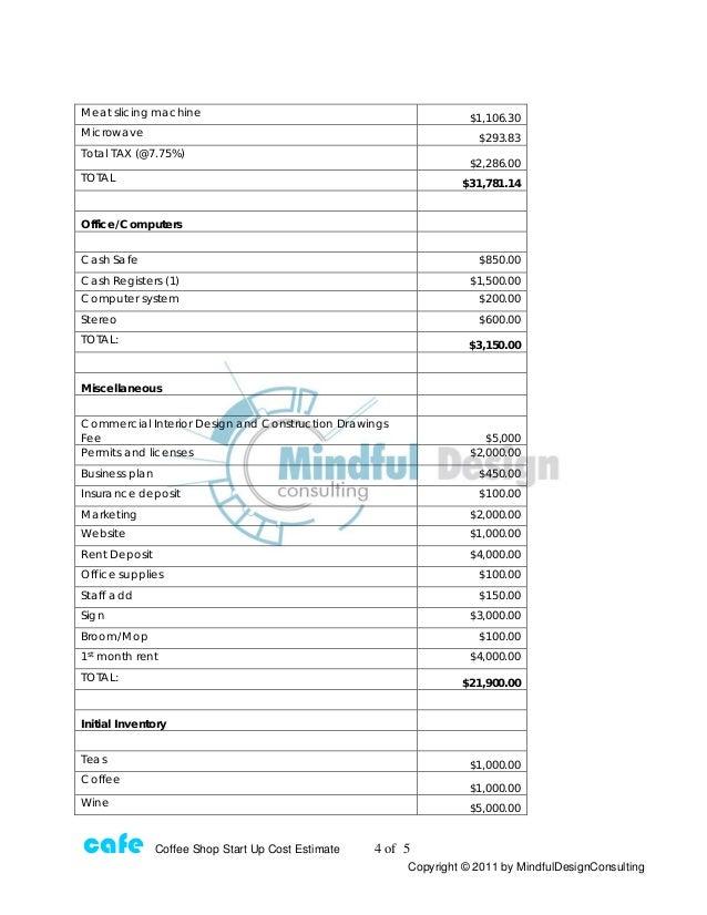 Interior Design Business Start Up Costs