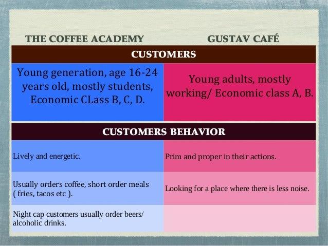 Gustav Cafe Cakes