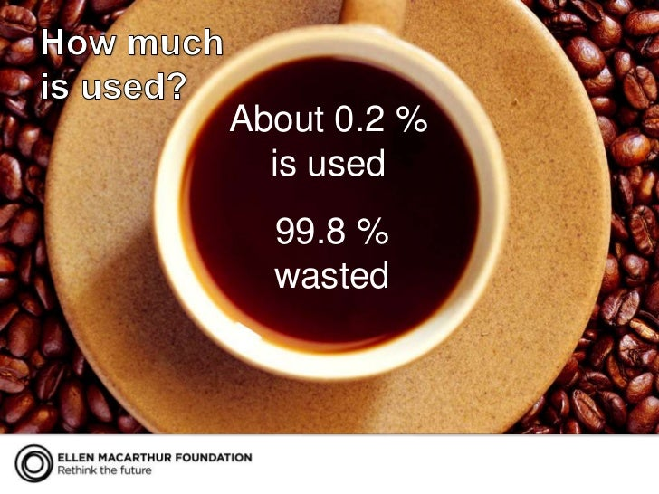 How much is used?<br />About 0.2 % is used<br />99.8 % wasted<br />