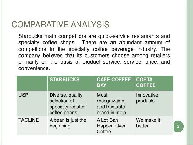 retail strategic paper on specialty coffee Discover all statistics and data on coffee market now on statistacom  on the us retail level, ground coffee took the largest sales share with 458 percent of.