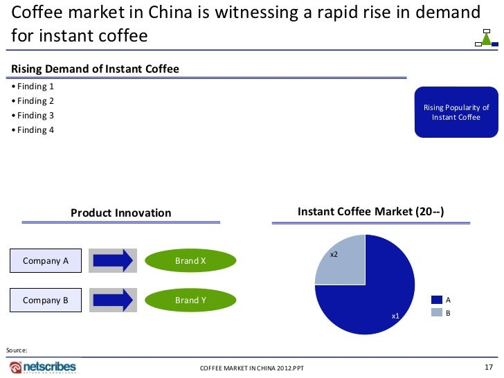 instant coffee market in japan Japan: revenue in the coffee segment amounts to us$8304m in 2018 the  market is expected to grow annually by 36% (cagr 2018-2021) the hot drinks .