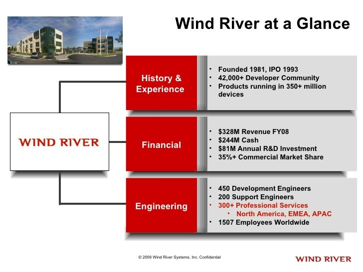 Wind River at a Glance <ul><li>Founded 1981, IPO 1993 </li></ul><ul><li>42,000+ Developer Community </li></ul><ul><li>Prod...
