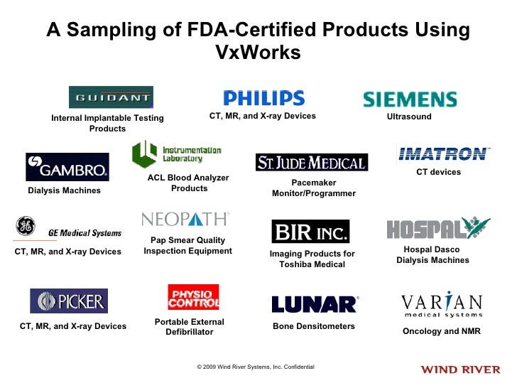 A Sampling of FDA-Certified Products Using VxWorks ACL Blood Analyzer  Products CT, MR, and X-ray Devices Hospal Dasco  Di...