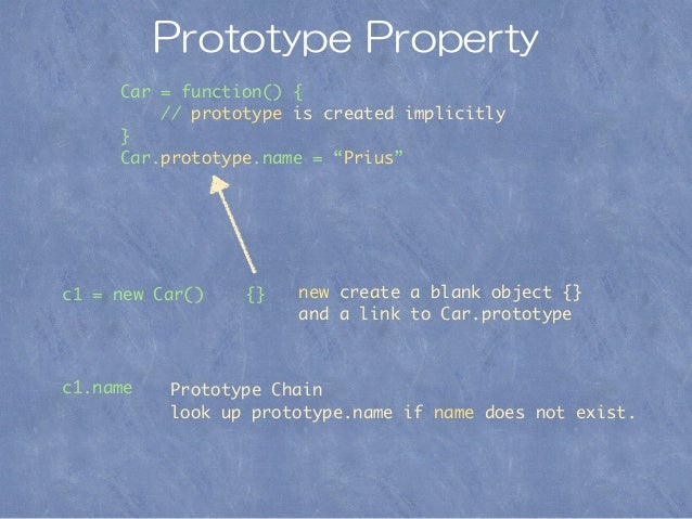 Prototype Property {}c1 = new Car() new create a blank object {} and a link to Car.prototype Car = function() { // prototy...