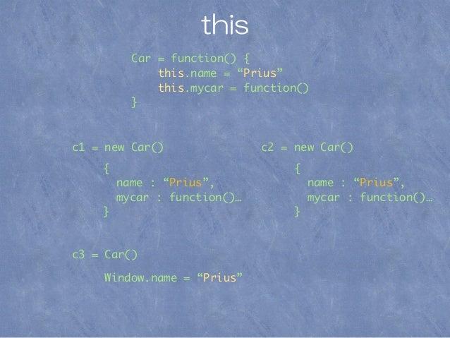 """this c1 = new Car() { name : """"Prius"""", mycar : function()… } Car = function() { this.name = """"Prius"""" this.mycar = function()..."""