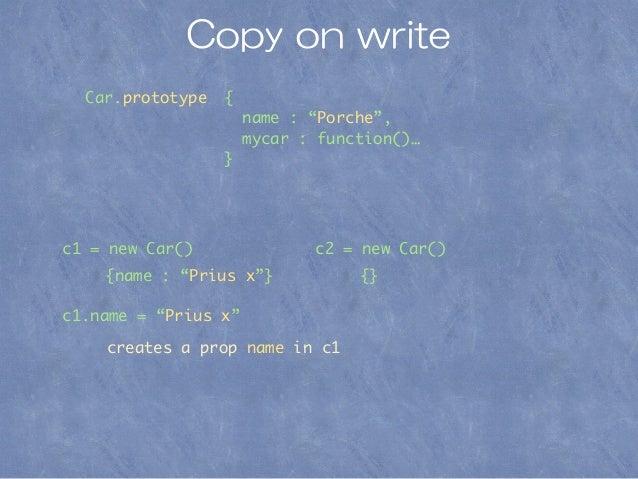 """Copy on write Car.prototype c1 = new Car() {name : """"Prius x""""} { name : """"Porche"""", mycar : function()… } c1.name = """"Prius x""""..."""