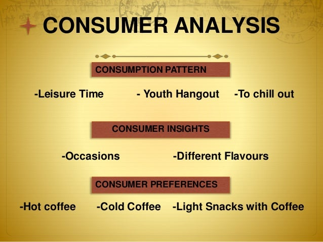 swot analysis of gloria jeans cafe Introduction gloria jean's coffees was founded by gloria jean add kvetko in   swot analysis 1) strengths 2) weakness 3) opportunities 10.