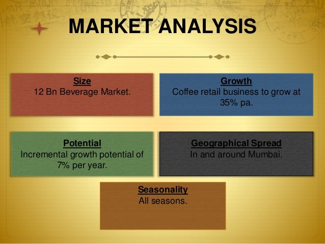 market and situational analysis starbucks coffee Spping, taste, price - case study analysis: starbucks coffee  starbucks environment analysis market]  task three situational analysis mcdonald's is planning to.
