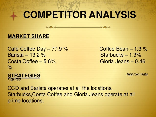 starbucks a major player in the coffee industry marketing essay David f miller retail center located in the warrington college of business and working within the university of florida community, the david f miller retail center.