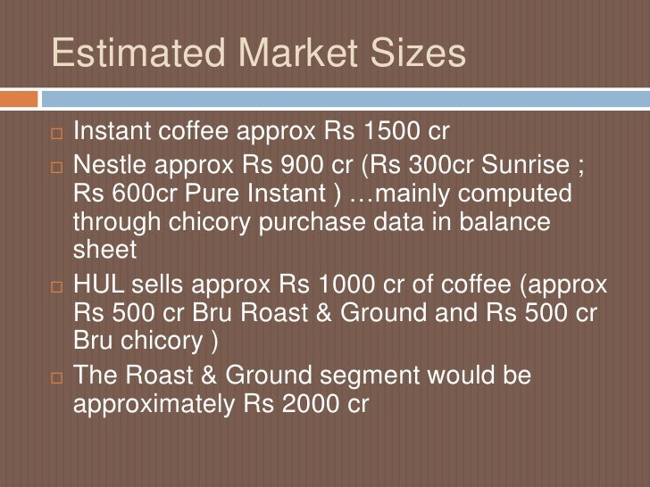 balance sheet of nescafe We have audited the annexed balance sheet of nestlé pakistan limited  documents similar to nestle financial statement skip carousel carousel previous carousel.