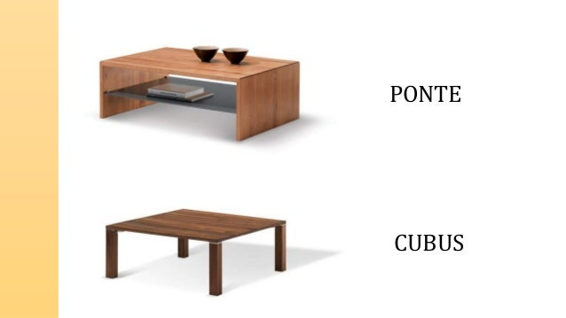 Types And Styles Of Coffee Tables