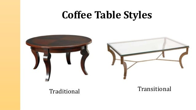 Types and styles of coffee tables - Types of furniture styles ...