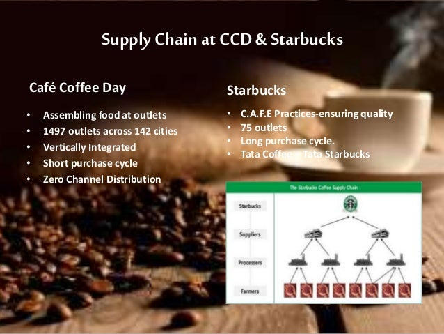 case study starbucks coffee company the indian dilemma Case 7 starbucks coffee company: the indian dilemma case digest in 2006, the us based starbucks coffee company, with over 11,000 stores in 36 countries was the no 1 specialty coffee company in the world.